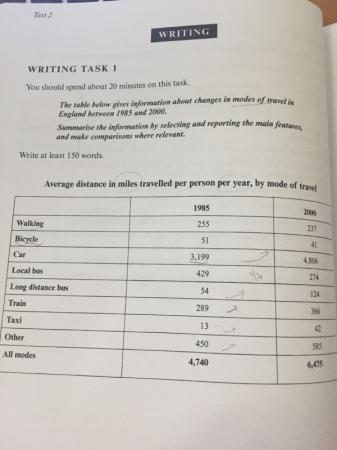 Can anyone help me to correct this TOEFL essay? Thank you very much.?